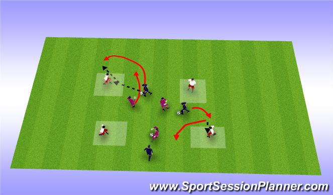 Football/Soccer Session Plan Drill (Colour): 1v1 retain