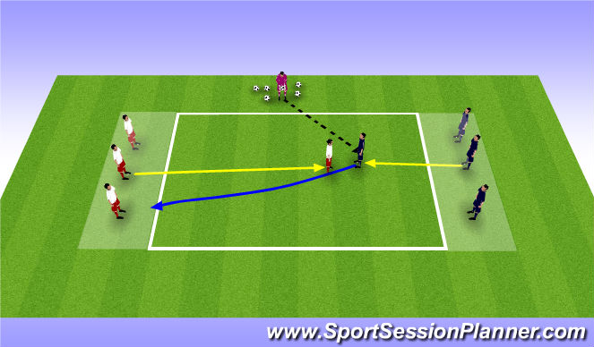 Football/Soccer Session Plan Drill (Colour): 3v3  Tactical