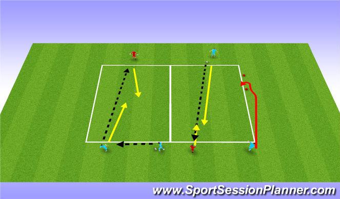 Football/Soccer Session Plan Drill (Colour): 1v1/2v1 Tech