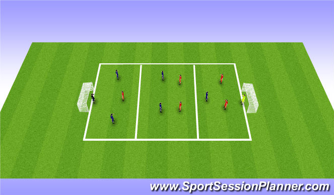 Football/Soccer Session Plan Drill (Colour): Skill game: 3 zone game