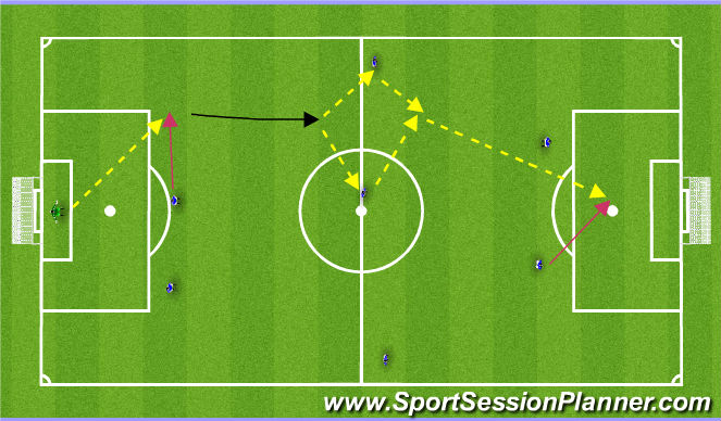 Football/Soccer Session Plan Drill (Colour): Central SP
