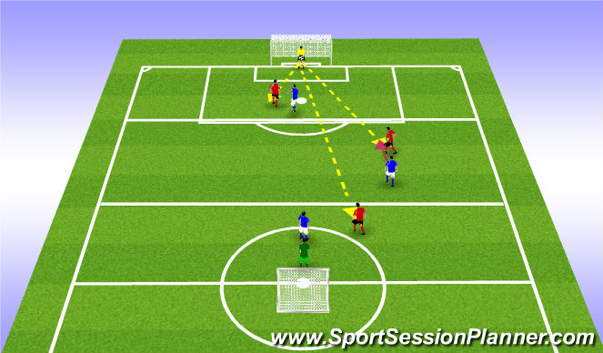 Football/Soccer Session Plan Drill (Colour): Intercept long and short