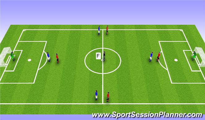 Football/Soccer Session Plan Drill (Colour): SSG - 4v4
