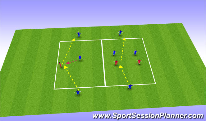 Football/Soccer Session Plan Drill (Colour): Part Practice - 1v1-4v4