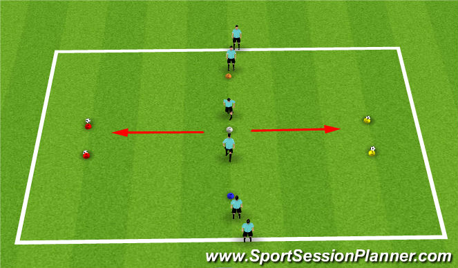 Football/Soccer Session Plan Drill (Colour): ABCs- Agility