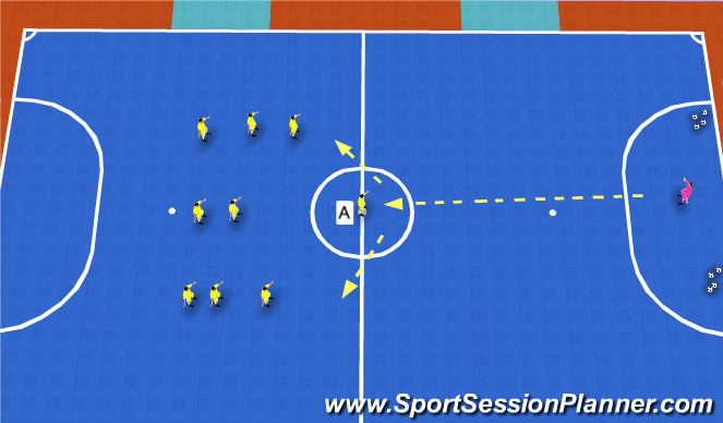 Futsal Session Plan Drill (Colour): Attacking with numerical advantage