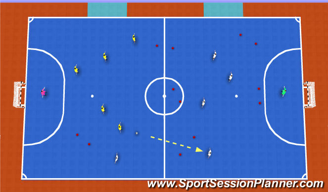 Futsal Session Plan Drill (Colour): Passing,control and movement to keep possesssion.