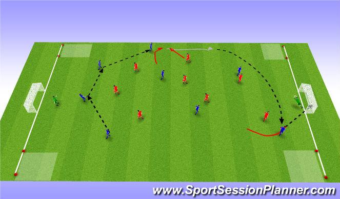 Football/Soccer Session Plan Drill (Colour): Frjálst spil