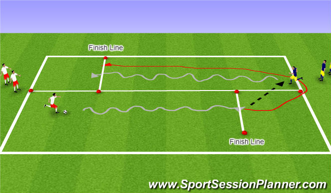 Football/Soccer Session Plan Drill (Colour): Coerver Race Technical