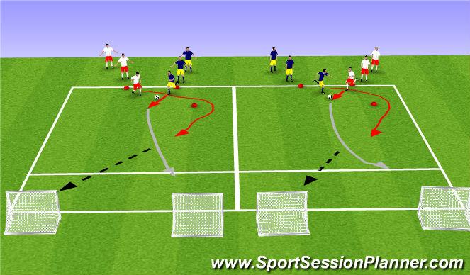Football/Soccer Session Plan Drill (Colour): Coerver 1v1 Skill