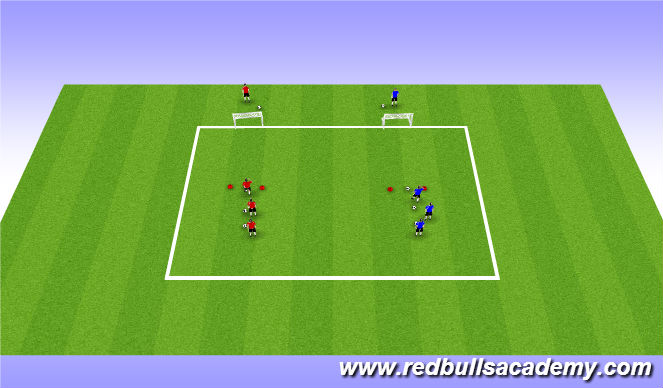 Football/Soccer Session Plan Drill (Colour): Jack in the Box