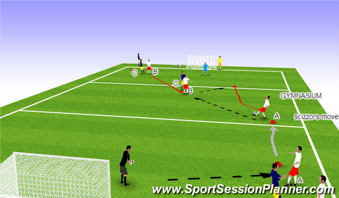Football/Soccer Session Plan Drill (Colour): RWB and shooting 2