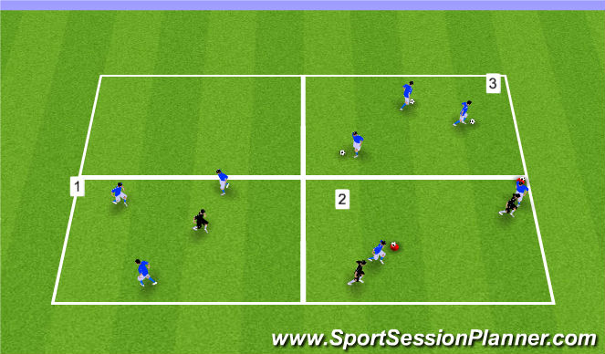Football/Soccer Session Plan Drill (Colour): 3v1 + Ball Master