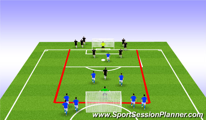 Football/Soccer Session Plan Drill (Colour): GU12's: 3v2's