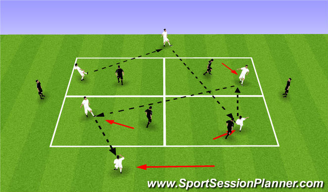 Football/Soccer Session Plan Drill (Colour): Possession - Creating Space