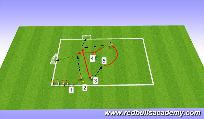 Football/Soccer Session Plan Drill (Colour): lead pass and finish