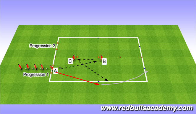 Football/Soccer Session Plan Drill (Colour): Main Activity part 1