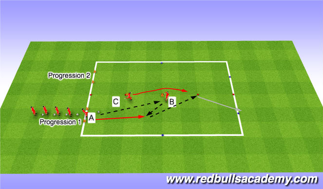 Football/Soccer Session Plan Drill (Colour): Main Activity part 2