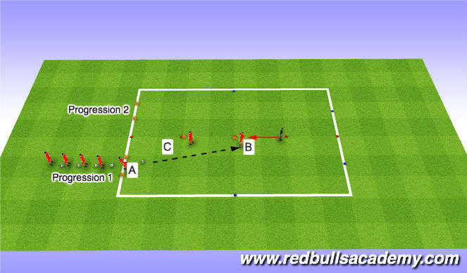 Football/Soccer Session Plan Drill (Colour): Main Activity- Semi opposed