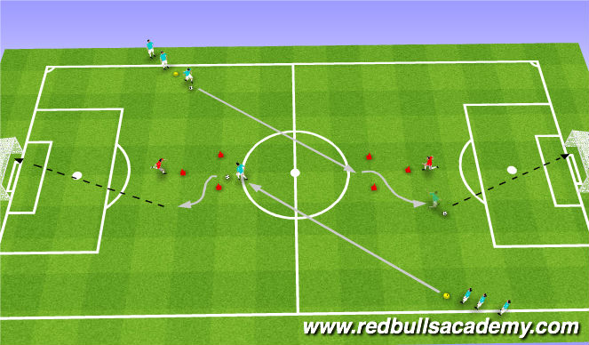 Football/Soccer Session Plan Drill (Colour): Semi/Fully Opposed - Driven Shot