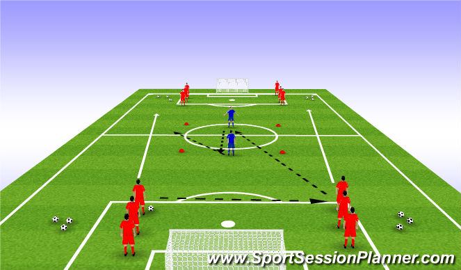 Football/Soccer Session Plan Drill (Colour): Playing forward quickly