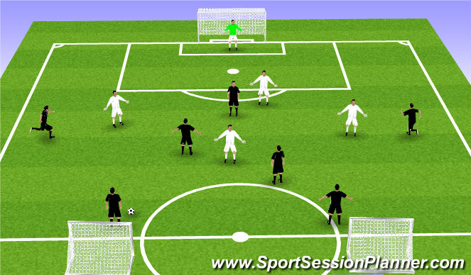 Football/Soccer Session Plan Drill (Colour): 7v4 to Goal
