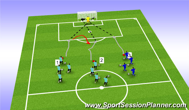 Football/Soccer Session Plan Drill (Colour): Porgression 1