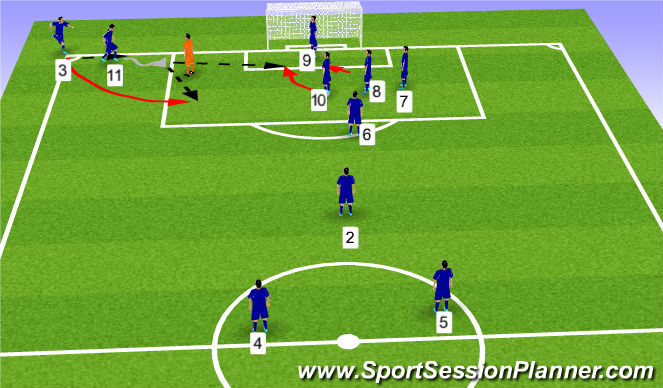 Football/Soccer Session Plan Drill (Colour): 2v0 & 2v1 Corner