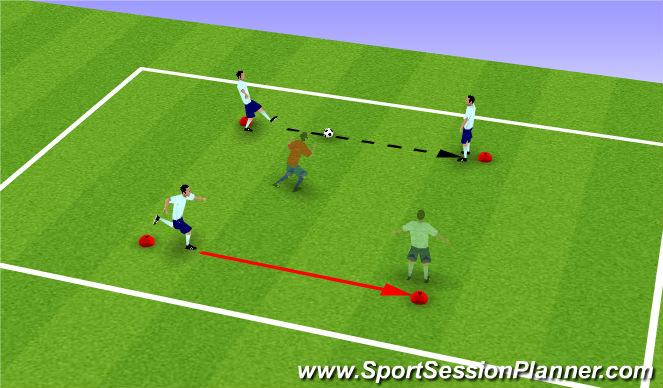 Football/Soccer Session Plan Drill (Colour): Option Drill