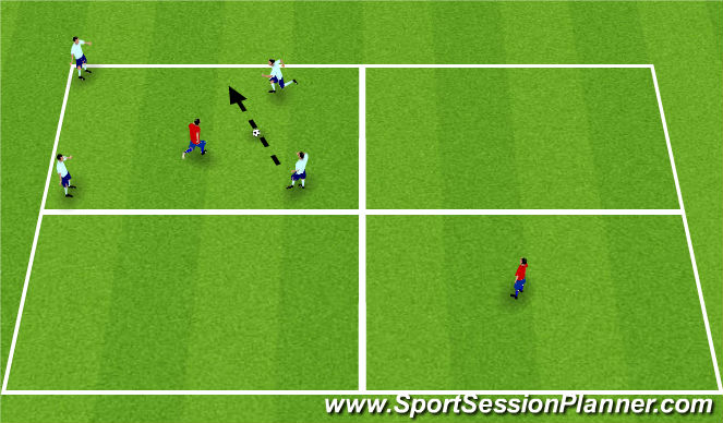 Football/Soccer Session Plan Drill (Colour): Pass and Penetrate