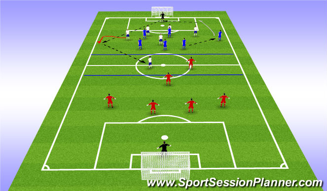 Football/Soccer Session Plan Drill (Colour): 3 Team Wave Game