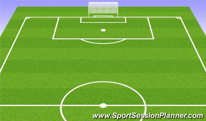 Football/Soccer Session Plan Drill (Colour): 3v2-->4v3