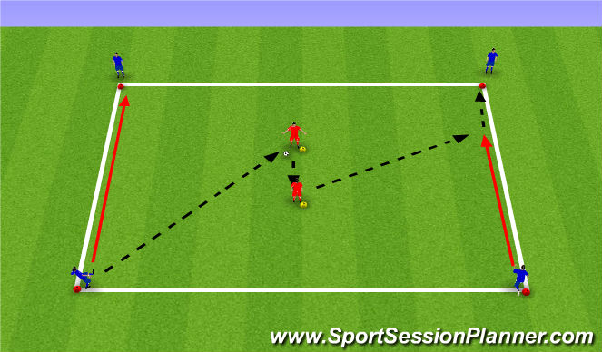 Football/Soccer Session Plan Drill (Colour): Offensive Combinations