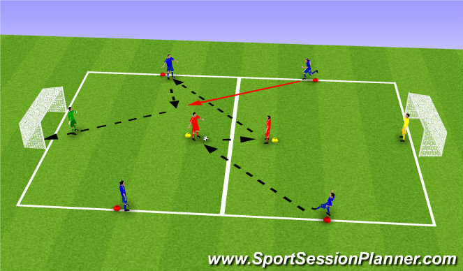 Football/Soccer Session Plan Drill (Colour): Offensive Combinations in SSG