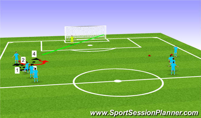 Football/Soccer Session Plan Drill (Colour): pass and set finishing basic