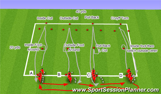 Football/Soccer Session Plan Drill (Colour): Technical Turning Unappose