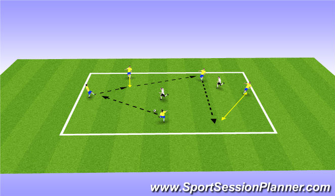 Football/Soccer Session Plan Drill (Colour): 5 v 2 technical/tactical