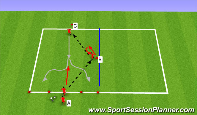 Football/Soccer Session Plan Drill (Colour): Activity -Turning Opposed