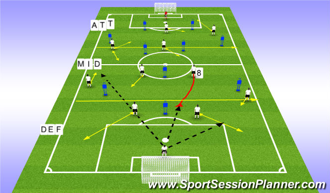 Football/Soccer Session Plan Drill (Colour): Defensive 1/3