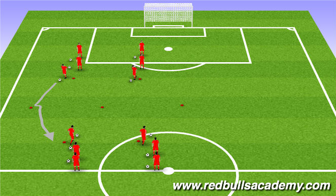Football/Soccer Session Plan Drill (Colour): Main Activity- semi opposed- 7 cone scissors