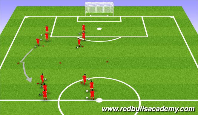 Football/Soccer Session Plan Drill (Colour): Main Activity- semi opposed- 7 cone scissors