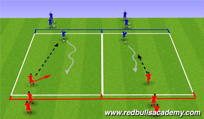 Football/Soccer Session Plan Drill (Colour): Opposed- 1v1s