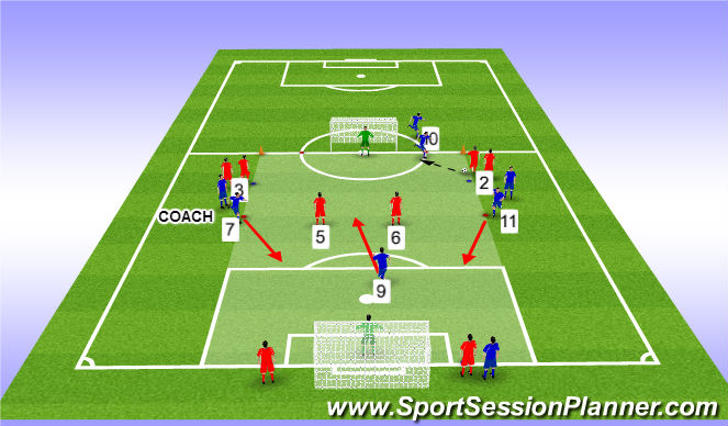 Football/Soccer Session Plan Drill (Colour): 4v2 (Overload)