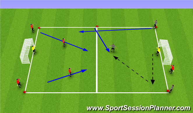Football/Soccer Session Plan Drill (Colour): 4v2 Box to Box