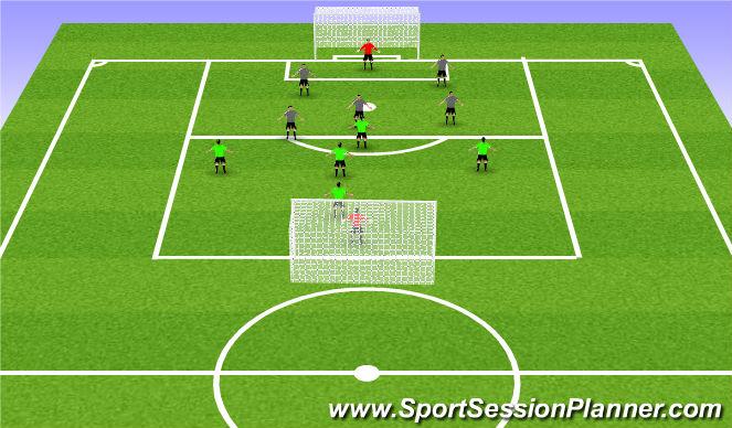 Football/Soccer Session Plan Drill (Colour): 6v6 Golden Goal