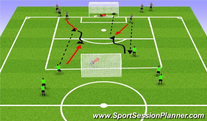 Football/Soccer Session Plan Drill (Colour): 1v1 Chaos