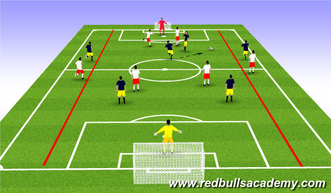 Football/Soccer Session Plan Drill (Colour): Channels
