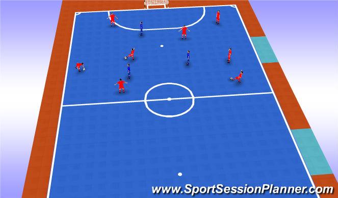 Futsal Session Plan Drill (Colour): Possession & Pressure