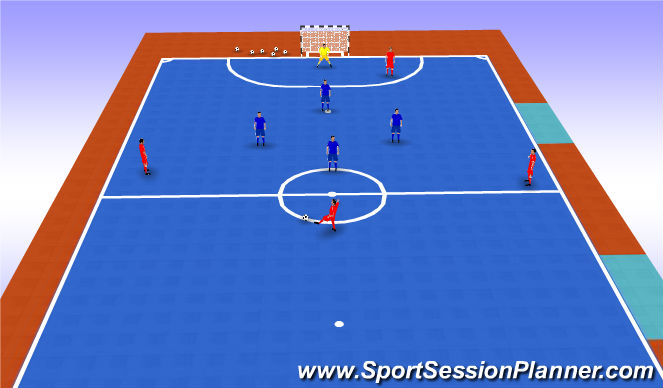 Futsal Session Plan Drill (Colour): Tactics