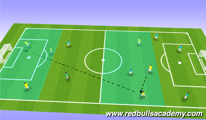 Football/Soccer Session Plan Drill (Colour): Main Theme - Lofted Pass